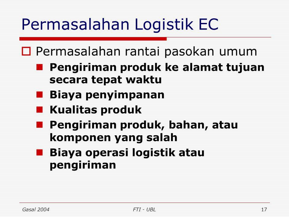 Gasal 2004FTI - UBL17 Permasalahan Logistik EC  Permasalahan rantai pasokan umum Pengiriman produk ke alamat tujuan secara tepat waktu Biaya penyimpa