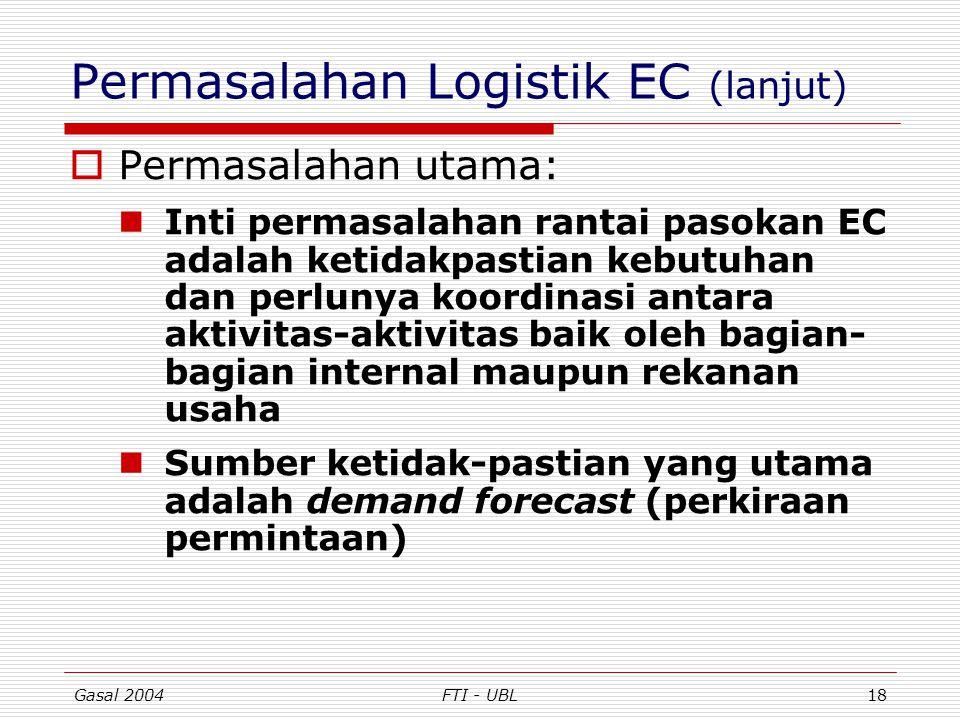 Gasal 2004FTI - UBL18 Permasalahan Logistik EC (lanjut)  Permasalahan utama: Inti permasalahan rantai pasokan EC adalah ketidakpastian kebutuhan dan