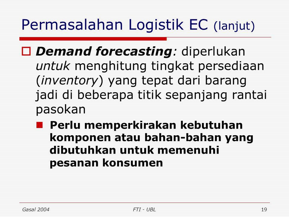 Gasal 2004FTI - UBL19 Permasalahan Logistik EC (lanjut)  Demand forecasting: diperlukan untuk menghitung tingkat persediaan (inventory) yang tepat da