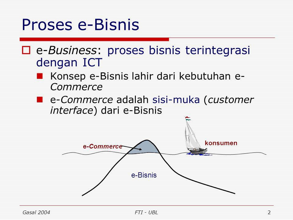 Gasal 2004FTI - UBL2 Proses e-Bisnis  e-Business: proses bisnis terintegrasi dengan ICT Konsep e-Bisnis lahir dari kebutuhan e- Commerce e-Commerce a