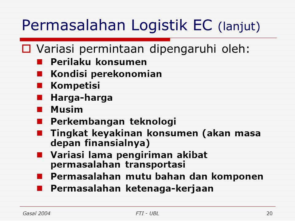 Gasal 2004FTI - UBL20 Permasalahan Logistik EC (lanjut)  Variasi permintaan dipengaruhi oleh: Perilaku konsumen Kondisi perekonomian Kompetisi Harga-
