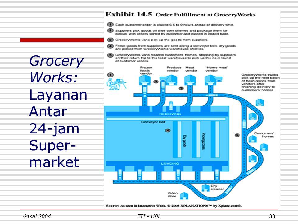 Gasal 2004FTI - UBL33 Grocery Works: Layanan Antar 24-jam Super- market