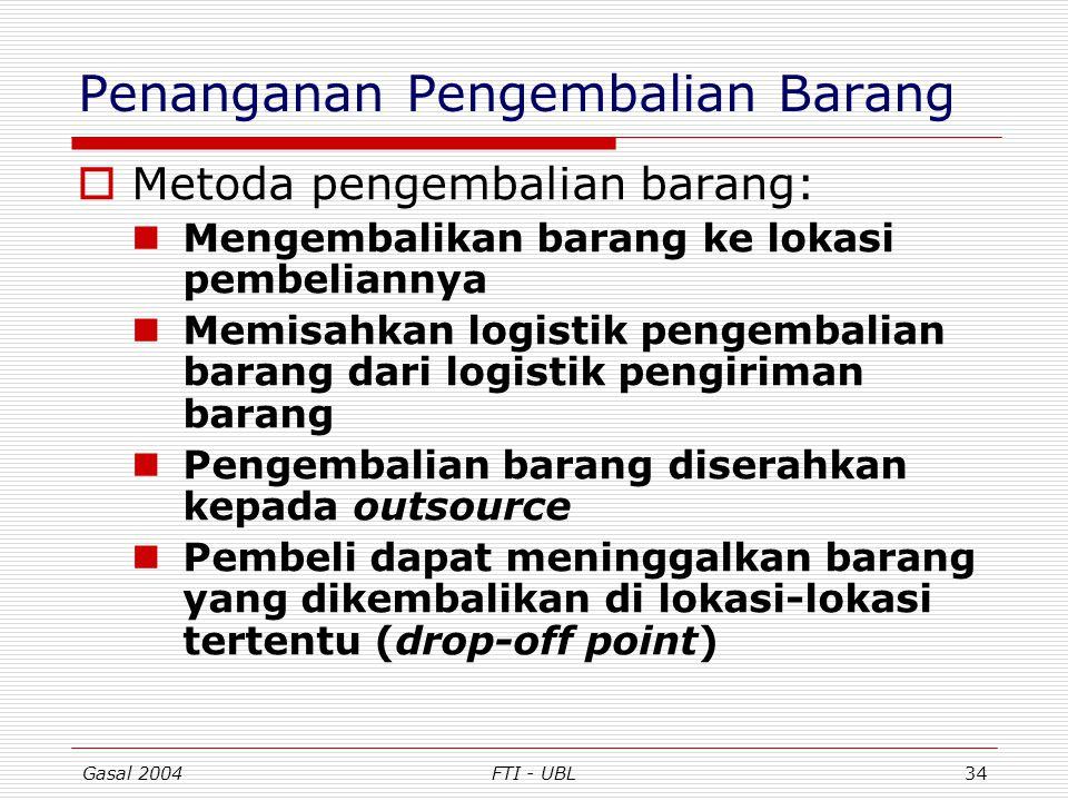 Gasal 2004FTI - UBL34 Penanganan Pengembalian Barang  Metoda pengembalian barang: Mengembalikan barang ke lokasi pembeliannya Memisahkan logistik pen