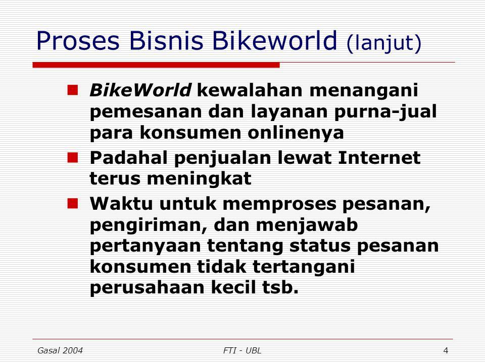 Gasal 2004FTI - UBL4 Proses Bisnis Bikeworld (lanjut) BikeWorld kewalahan menangani pemesanan dan layanan purna-jual para konsumen onlinenya Padahal p