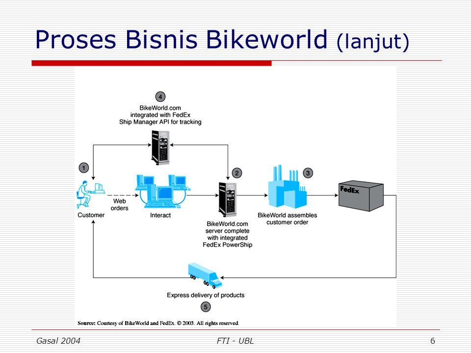 Gasal 2004FTI - UBL7 Proses Bisnis Bikeworld (lanjut)  Hasilnya Empat tahun sejak mulai online, volume penjualan meningkat lebih dari empat kali lipat dan usaha senantiasa profitable BikeWorld telah memiliki:  Sistem penanganan pesanan yang terotomasi penuh dan scalable  Kemampuan melihat status pesanan secara real-time, meningkatkan layanan konsumen dan membantu mempertahankan kesetiaan konsumen  Kemampuan untuk melayani konsumen di berbagai belahan dunia