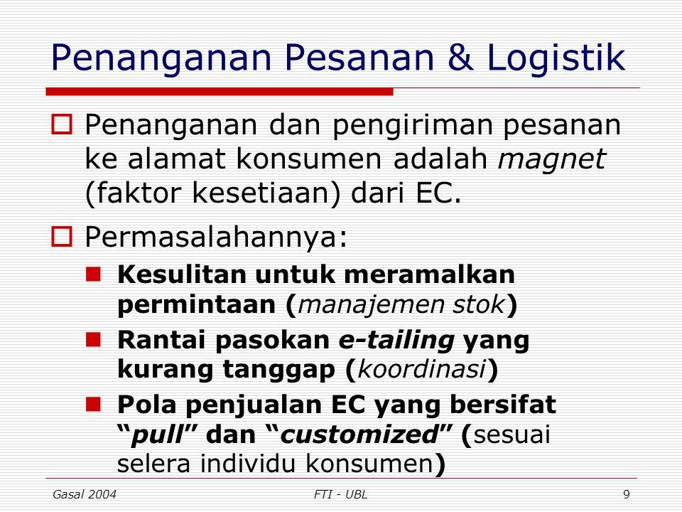 Gasal 2004FTI - UBL20 Permasalahan Logistik EC (lanjut)  Variasi permintaan dipengaruhi oleh: Perilaku konsumen Kondisi perekonomian Kompetisi Harga-harga Musim Perkembangan teknologi Tingkat keyakinan konsumen (akan masa depan finansialnya) Variasi lama pengiriman akibat permasalahan transportasi Permasalahan mutu bahan dan komponen Permasalahan ketenaga-kerjaan
