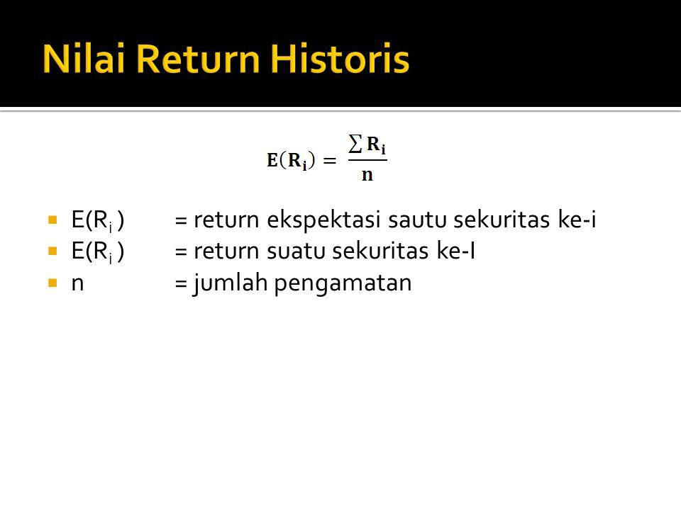  E(R i )= return ekspektasi sautu sekuritas ke-i  E(R i )= return suatu sekuritas ke-I  n= jumlah pengamatan