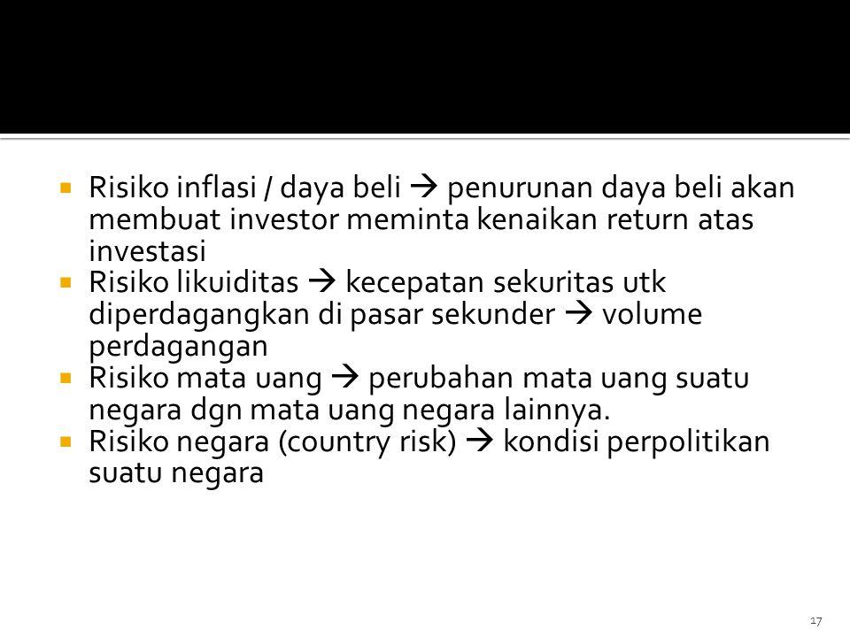  Risiko inflasi / daya beli  penurunan daya beli akan membuat investor meminta kenaikan return atas investasi  Risiko likuiditas  kecepatan sekuri