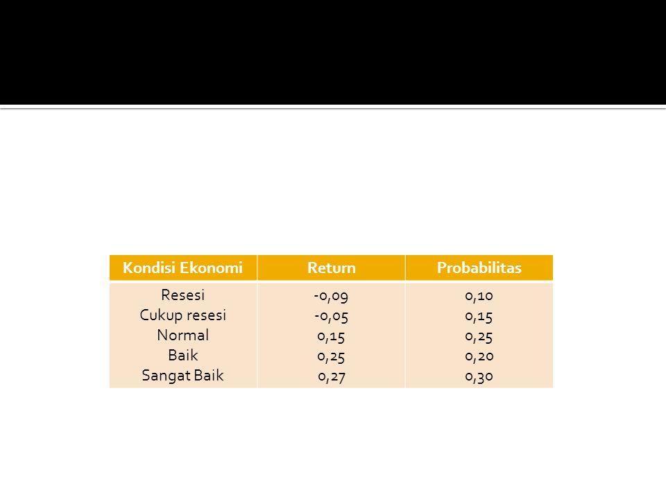 Kondisi EkonomiReturnProbabilitas Resesi Cukup resesi Normal Baik Sangat Baik -0,09 -0,05 0,15 0,25 0,27 0,10 0,15 0,25 0,20 0,30