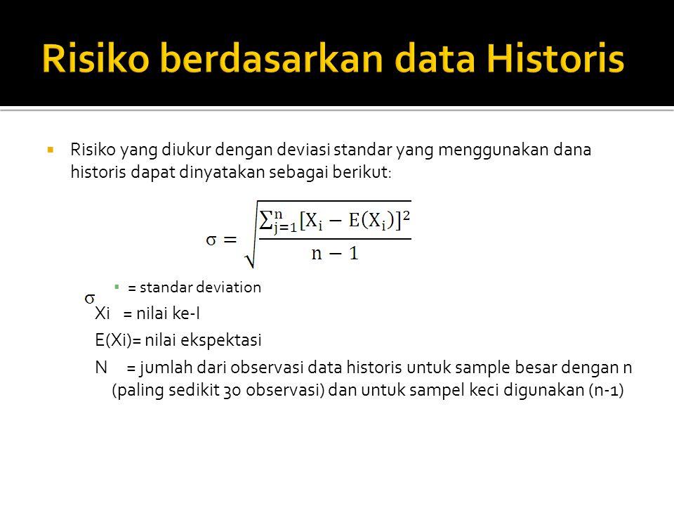  Risiko yang diukur dengan deviasi standar yang menggunakan dana historis dapat dinyatakan sebagai berikut: ▪ = standar deviation Xi = nilai ke-I E(X