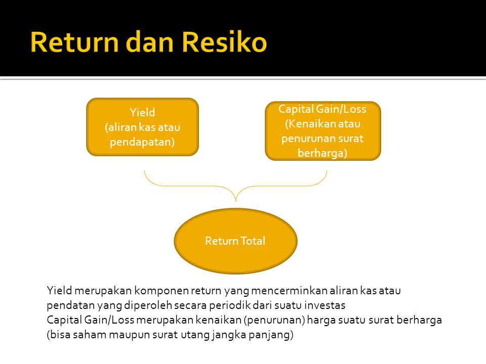 Capital Gain/Loss (Kenaikan atau penurunan surat berharga) Yield (aliran kas atau pendapatan) Return Total Yield merupakan komponen return yang mencer