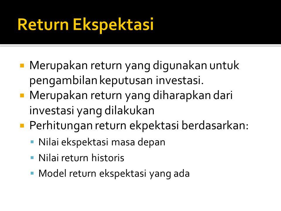  E(R i )= return ekspektasi sautu sekuritas ke-I  Rij= hasil masa depan ke-j untuk sekuritas ke-i  Pj= probabilitas hasil masa depan ke-j (untuk sekuritas ke-i)  n= jumlah dari hasil masa depan