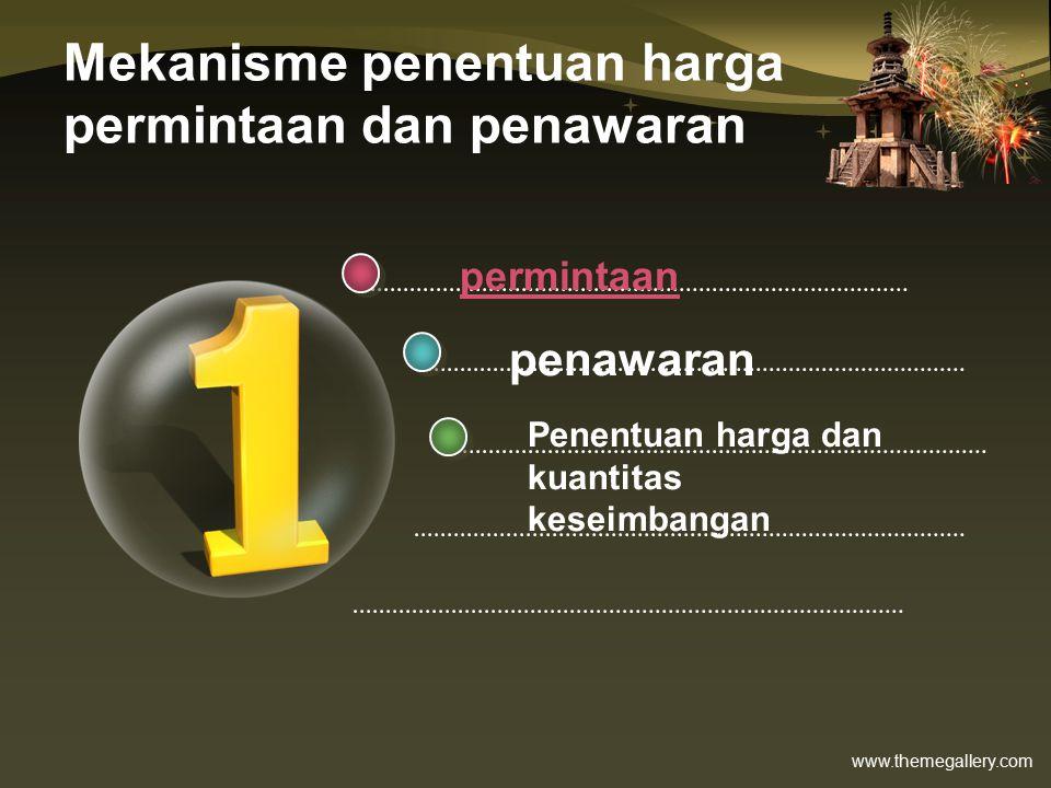 www.themegallery.com Mekanisme penentuan harga permintaan dan penawaran permintaan penawaran Penentuan harga dan kuantitas keseimbangan