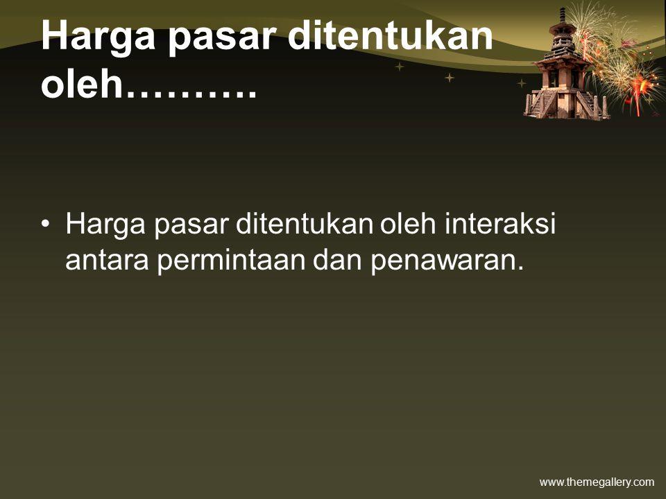 www.themegallery.com Kurva Penawaran: PRICE S (supply) 0 QUANTITIY