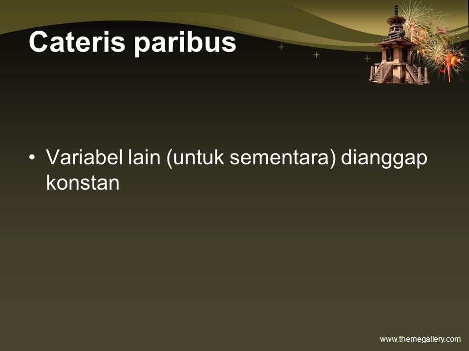 www.themegallery.com Cateris paribus Variabel lain (untuk sementara) dianggap konstan