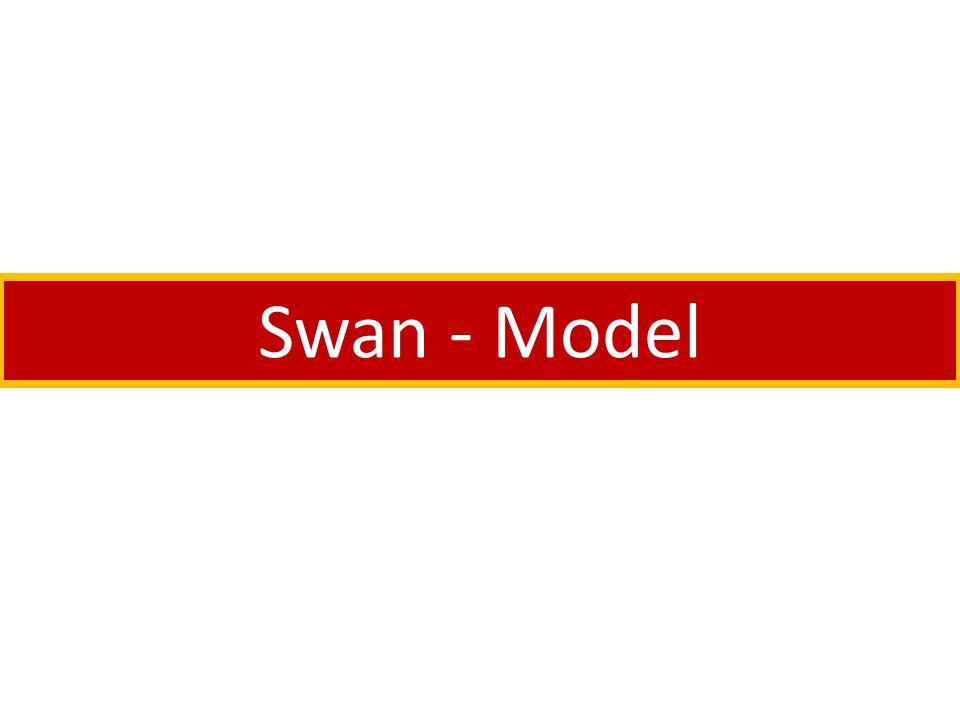 Swan - Model