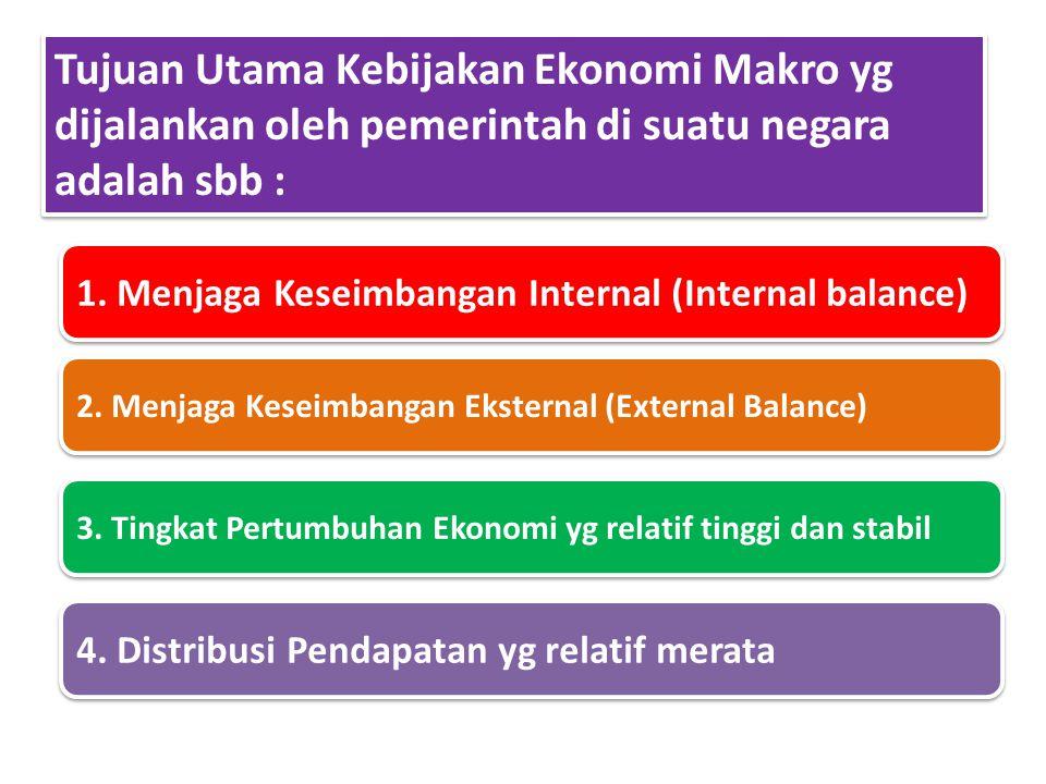 Tujuan Utama Kebijakan Ekonomi Makro yg dijalankan oleh pemerintah di suatu negara adalah sbb : 1. Menjaga Keseimbangan Internal (Internal balance) 3.