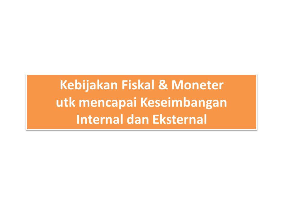 Kebijakan Fiskal & Moneter utk mencapai Keseimbangan Internal dan Eksternal Kebijakan Fiskal & Moneter utk mencapai Keseimbangan Internal dan Eksterna