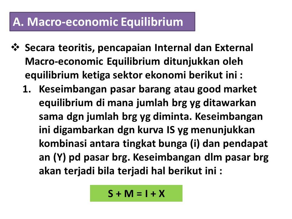 A. Macro-economic Equilibrium  Secara teoritis, pencapaian Internal dan External Macro-economic Equilibrium ditunjukkan oleh equilibrium ketiga sekto