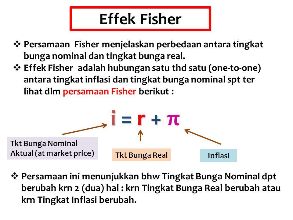 Effek Fisher  Persamaan Fisher menjelaskan perbedaan antara tingkat bunga nominal dan tingkat bunga real.  Effek Fisher adalah hubungan satu thd sat