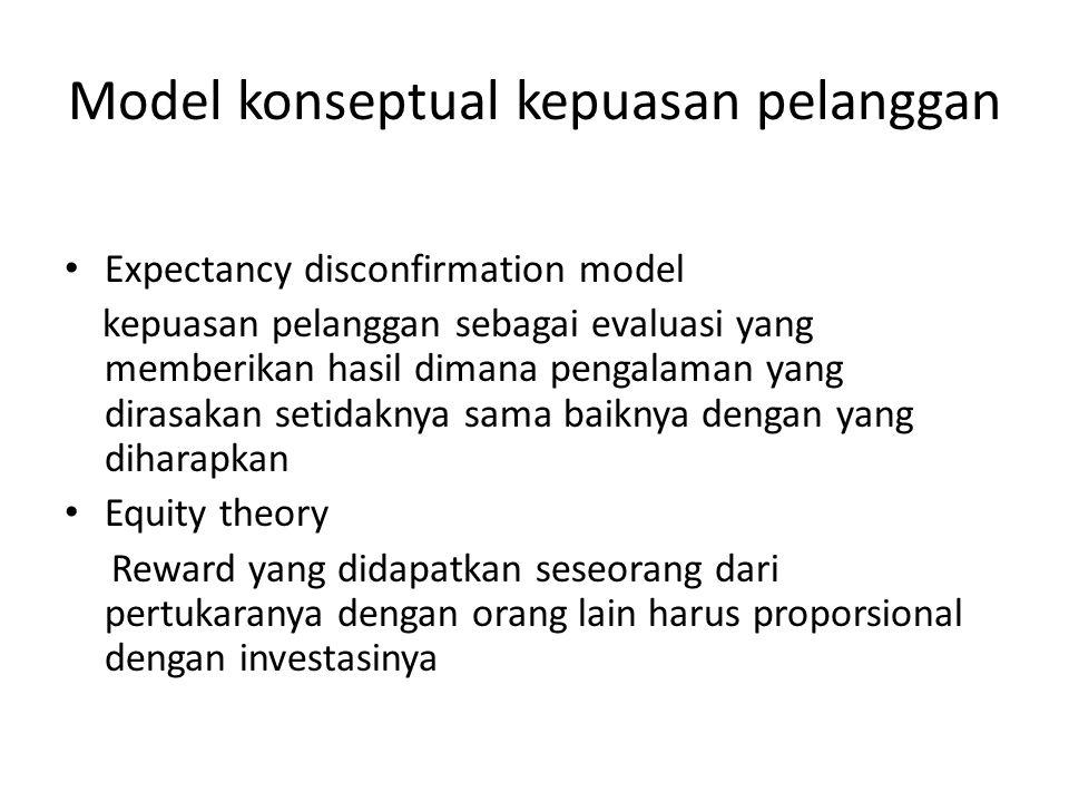 Model konseptual kepuasan pelanggan Expectancy disconfirmation model kepuasan pelanggan sebagai evaluasi yang memberikan hasil dimana pengalaman yang dirasakan setidaknya sama baiknya dengan yang diharapkan Equity theory Reward yang didapatkan seseorang dari pertukaranya dengan orang lain harus proporsional dengan investasinya