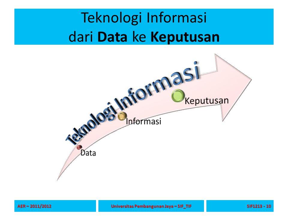 Teknologi Informasi dari Data ke Keputusan AER – 2011/2012 Universitas Pembangunan Jaya – SIF_TIF SIF1213 - 10