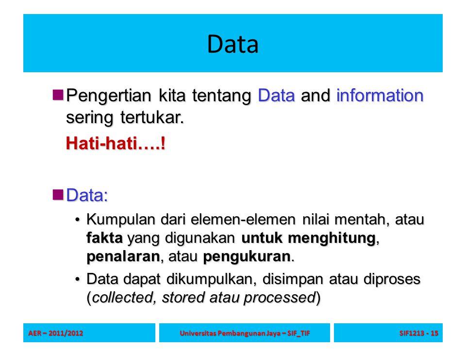 Data Pengertian kita tentang Data and information sering tertukar. Pengertian kita tentang Data and information sering tertukar.Hati-hati….! Data: Dat