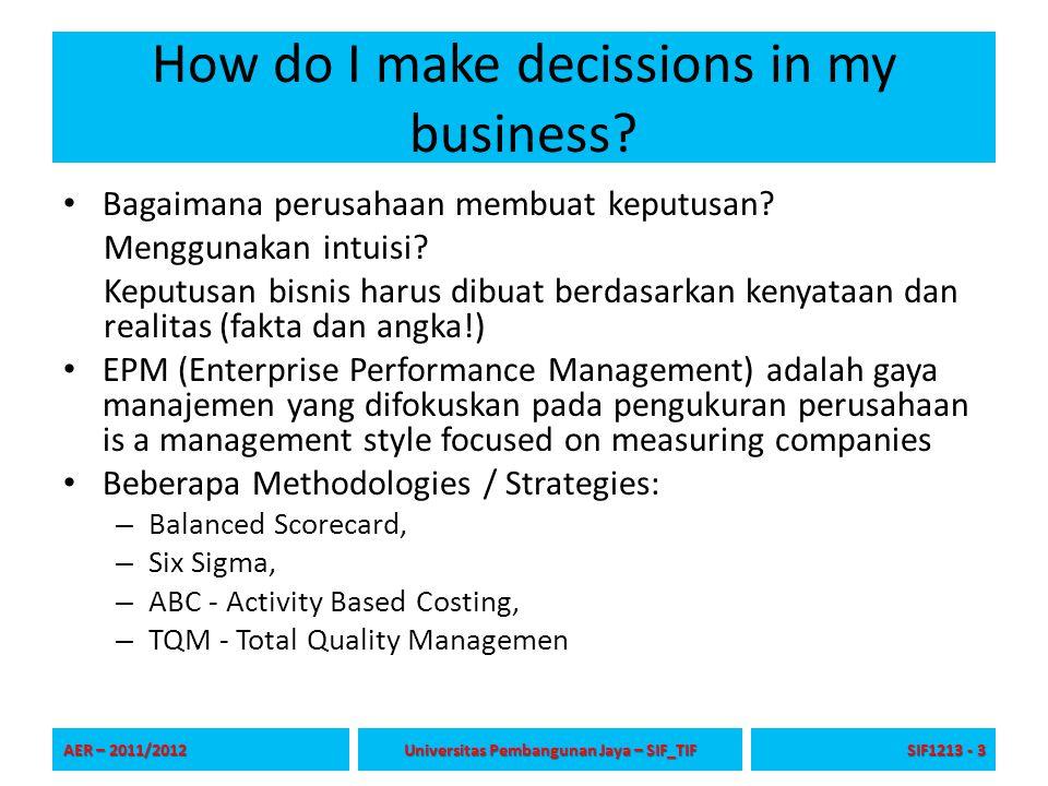 How do I make decissions in my business? Bagaimana perusahaan membuat keputusan? Menggunakan intuisi? Keputusan bisnis harus dibuat berdasarkan kenyat