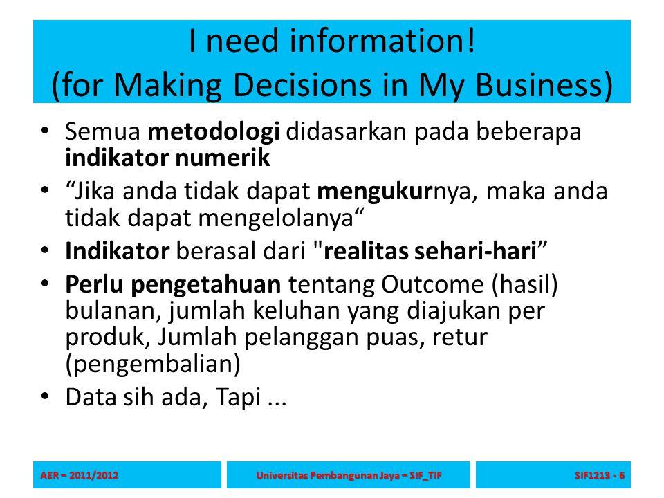 """I need information! (for Making Decisions in My Business) Semua metodologi didasarkan pada beberapa indikator numerik """"Jika anda tidak dapat mengukurn"""