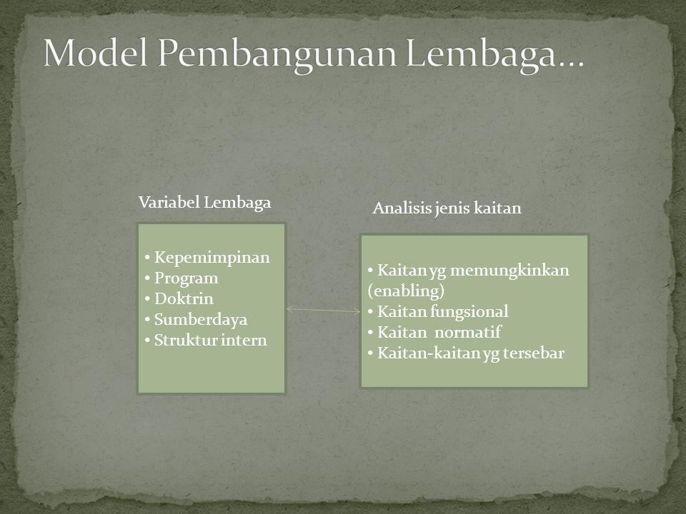 Kepemimpinan Program Doktrin Sumberdaya Struktur intern Kaitan yg memungkinkan (enabling) Kaitan fungsional Kaitan normatif Kaitan-kaitan yg tersebar Variabel Lembaga Analisis jenis kaitan