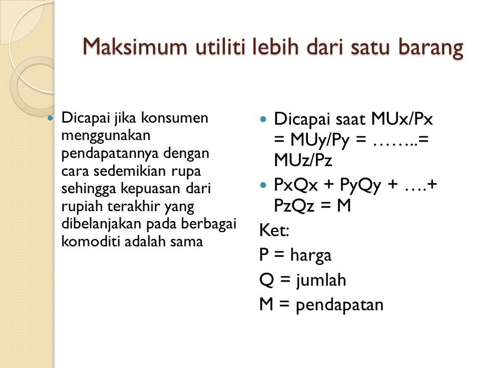 Maksimum utiliti satu barang Yaitu pada tingkat konsumsi dimana total utiliti mencapai nilai tertinggi atas konsumsi satu komoditi.