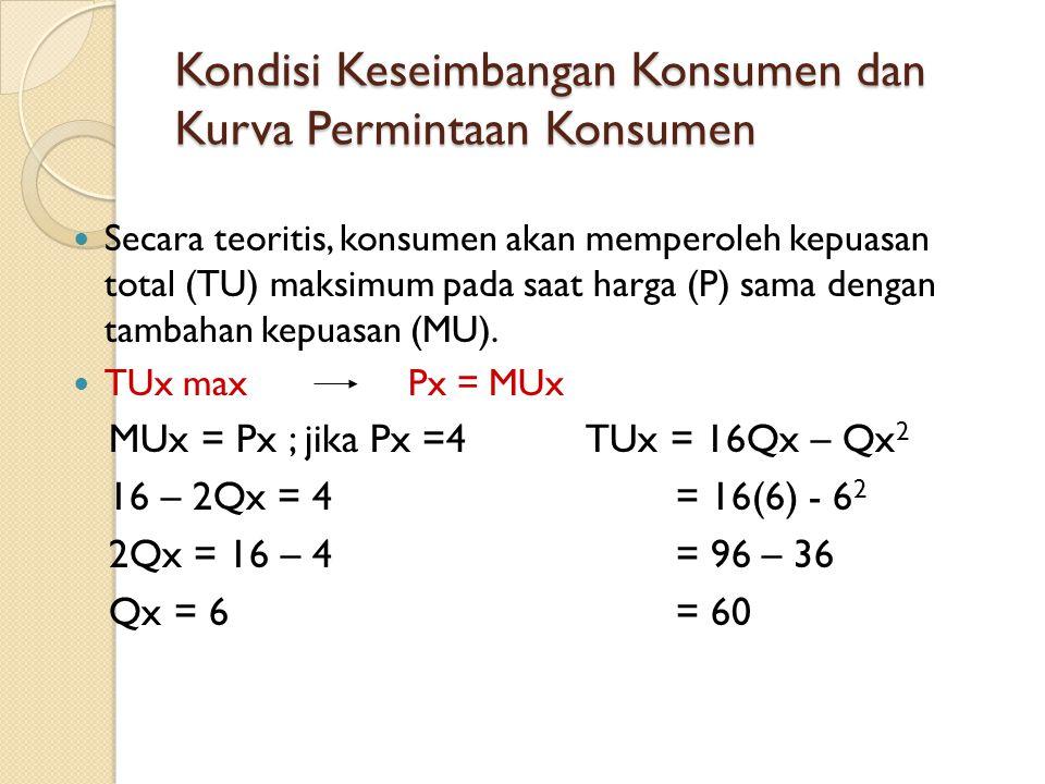 Ilustrasi menemukan kepuasan maksimum Tabel marjinal utiliti Px per unit = Rp 2 Py per unit = Rp 1 M = Rp 12 QMUxMUy 11611 21410 3129 4108 587 666 745