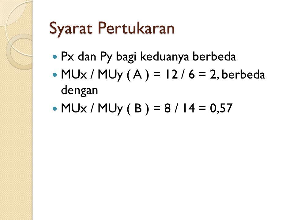 Tabel Kepuasan 2 Individu Kepuasan maksimum awal a = 3x dan 6y = 93 unit Kepuasan maksimum awal b = 6x dan 3y = 123 unit Individu AB QMUxMUyMUxMUy 116