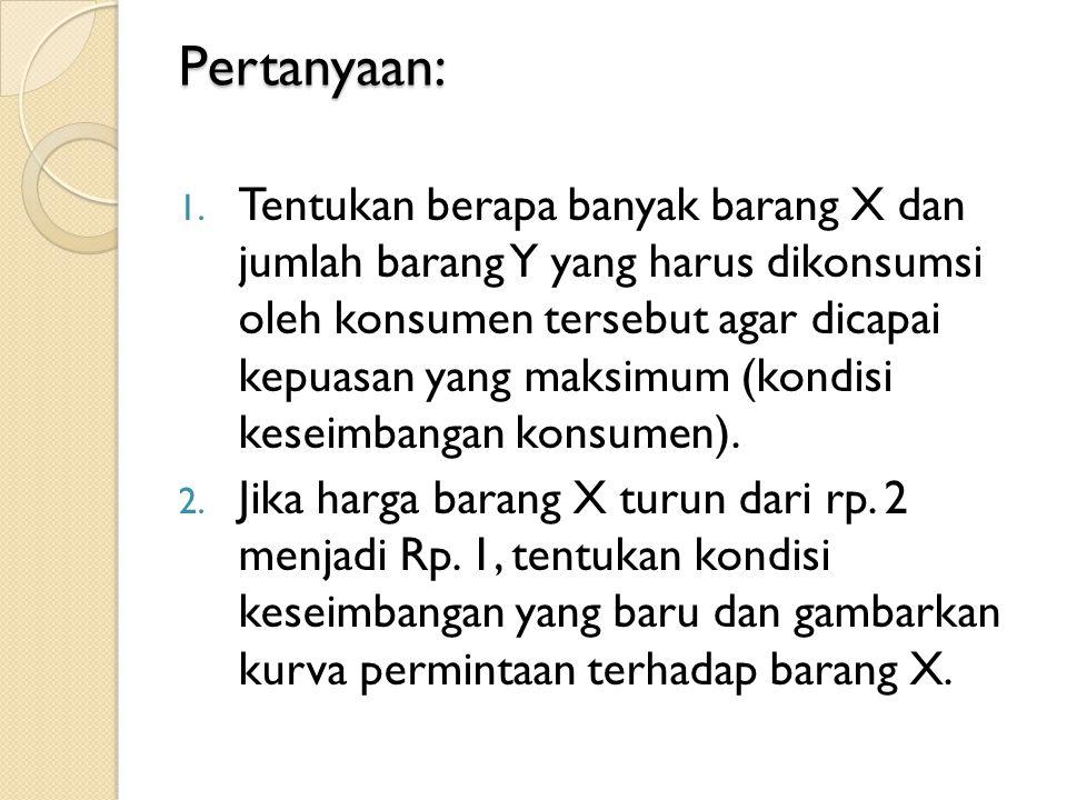 Kasus-Kasus Kasus 3.1 Seorang konsumen mengkonsumsi dua macam barang, yaitu barang X dan barang Y. Harga barang X per unit (Px) adalah Rp. 2 dan harga