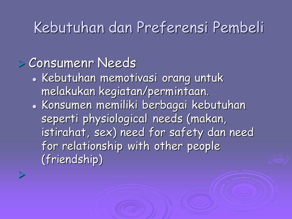 Kebutuhan dan Preferensi Pembeli  Consumenr Needs Kebutuhan memotivasi orang untuk melakukan kegiatan/permintaan. Kebutuhan memotivasi orang untuk me