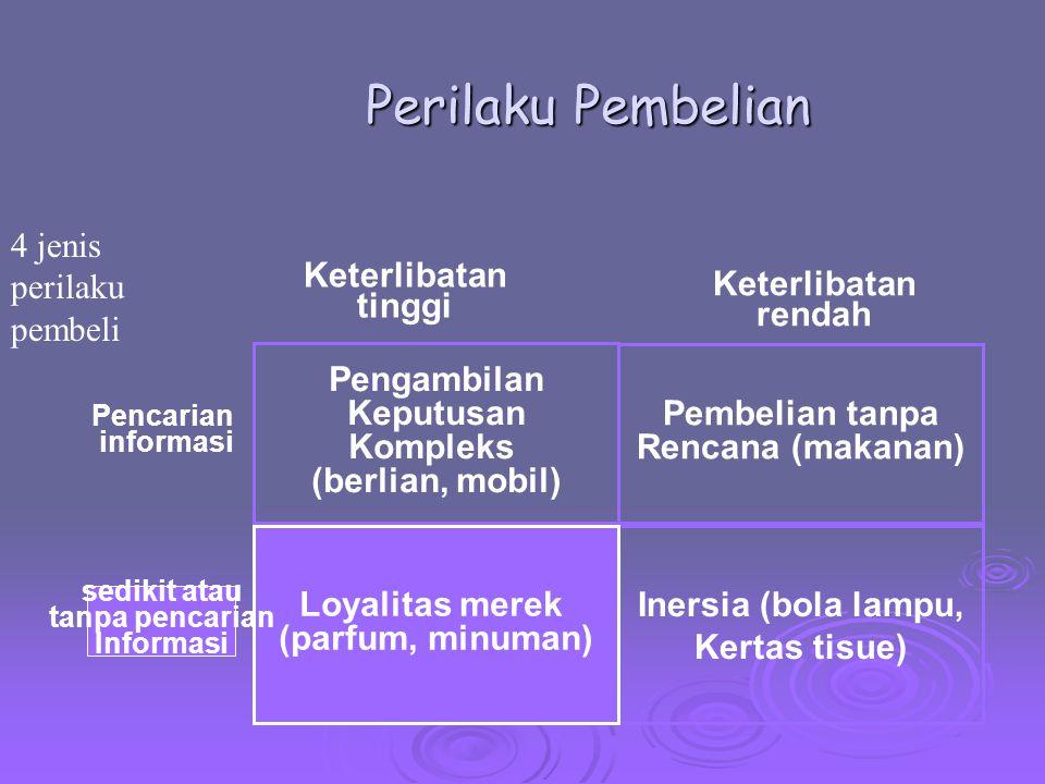 Perilaku Pembelian Inersia (bola lampu, Kertas tisue) Loyalitas merek (parfum, minuman) sedikit atau tanpa pencarian Informasi Pengambilan Keputusan K