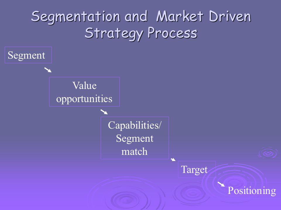 Value Opportunities  Segmentasi Pasar Dan Nilai Dari Peluang :  Peluang untuk melakukan segmentasi terjadi apabila terjadi perbedaan permintaan oleh pembeli  Segmen pasar yang spesifik dapat mengidentifikasi :  Menyesuaikan preferensi pembeli dengan kemampuan perusahaan.
