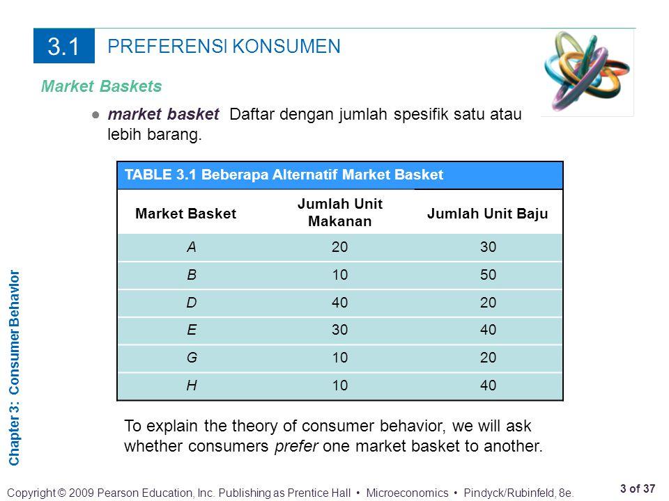 Chapter 3: Consumer Behavior 14 of 37 Copyright © 2009 Pearson Education, Inc.