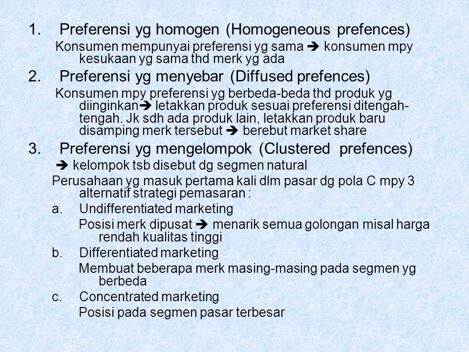 1.Preferensi yg homogen (Homogeneous prefences) Konsumen mempunyai preferensi yg sama  konsumen mpy kesukaan yg sama thd merk yg ada 2.Preferensi yg