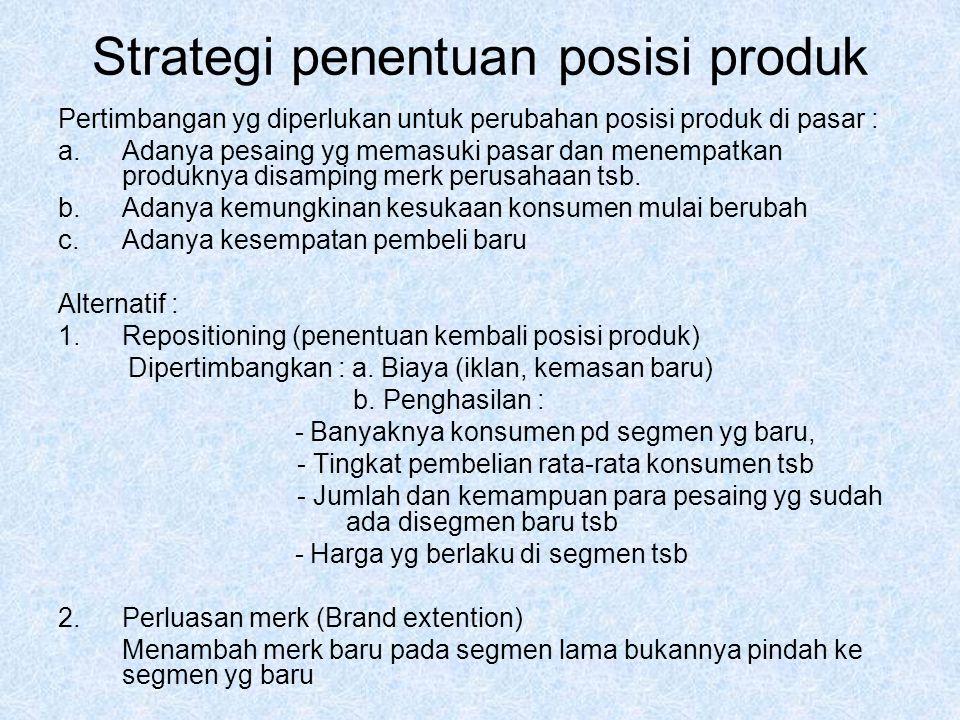 Strategi penentuan posisi produk Pertimbangan yg diperlukan untuk perubahan posisi produk di pasar : a.Adanya pesaing yg memasuki pasar dan menempatkan produknya disamping merk perusahaan tsb.