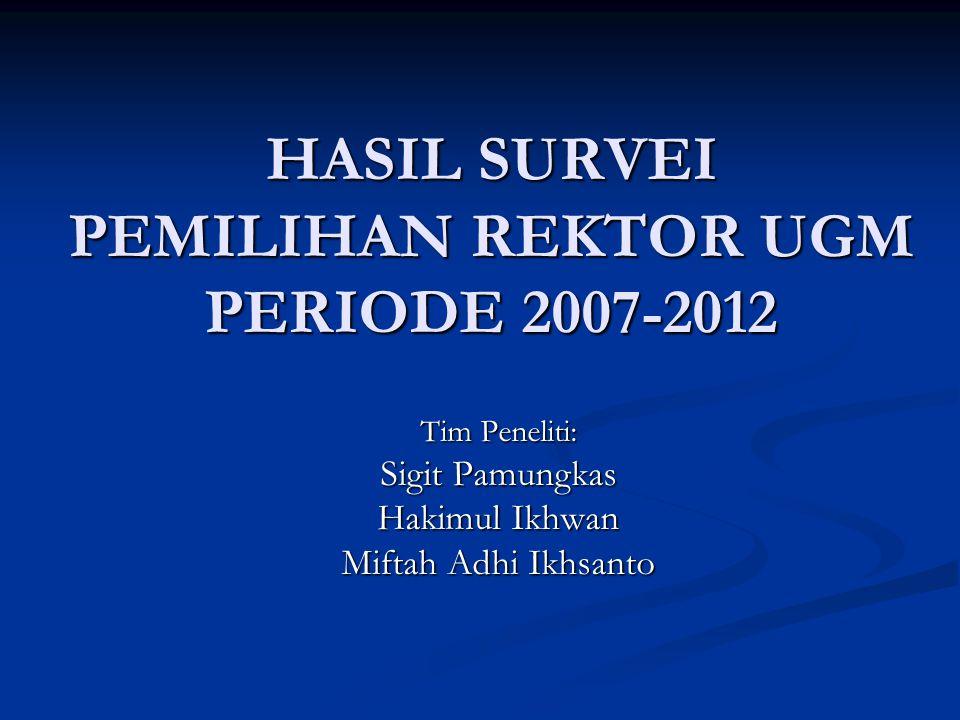 HASIL SURVEI PEMILIHAN REKTOR UGM PERIODE 2007-2012 Tim Peneliti: Sigit Pamungkas Hakimul Ikhwan Miftah Adhi Ikhsanto
