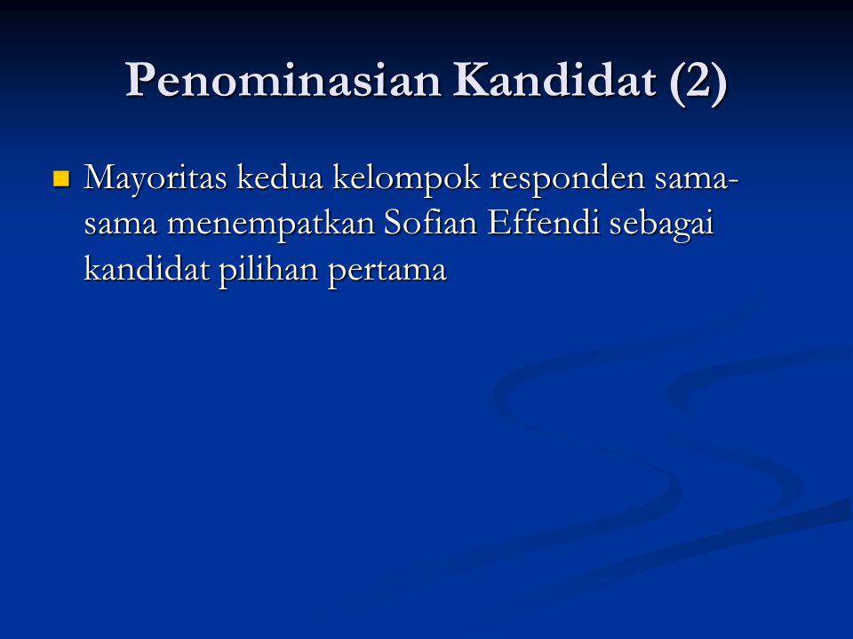 Penominasian Kandidat (2) Mayoritas kedua kelompok responden sama- sama menempatkan Sofian Effendi sebagai kandidat pilihan pertama Mayoritas kedua ke
