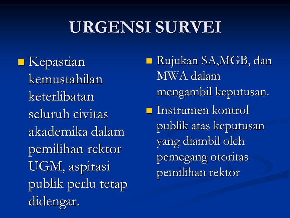 Penominasian Kandidat (1) Kedua kelompok responden menginginkan rektor UGM berasal dari: Akademisi Internal UGM