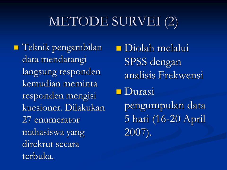 METODE SURVEI (2) Teknik pengambilan data mendatangi langsung responden kemudian meminta responden mengisi kuesioner. Dilakukan 27 enumerator mahasisw