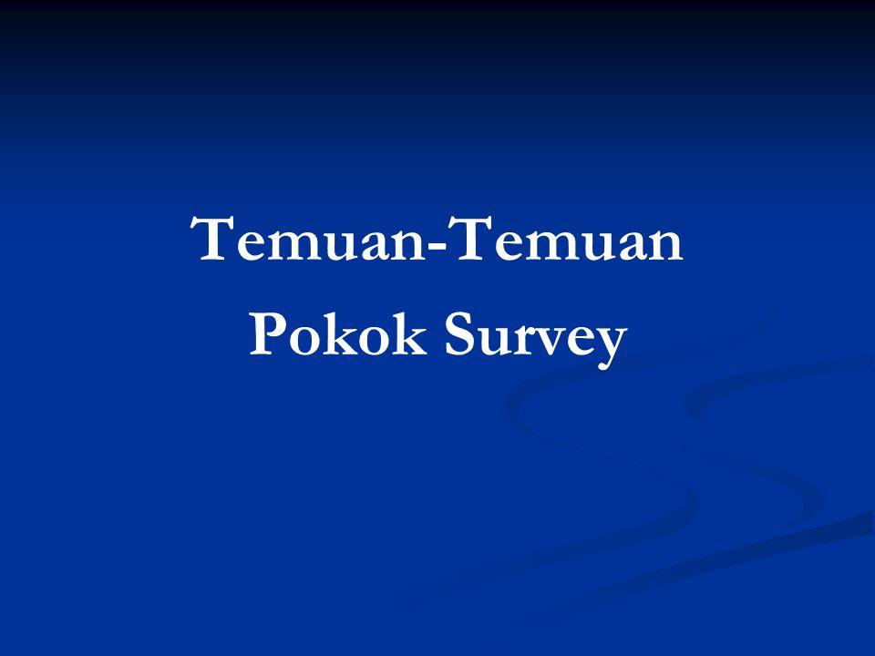Temuan-Temuan Pokok Survey