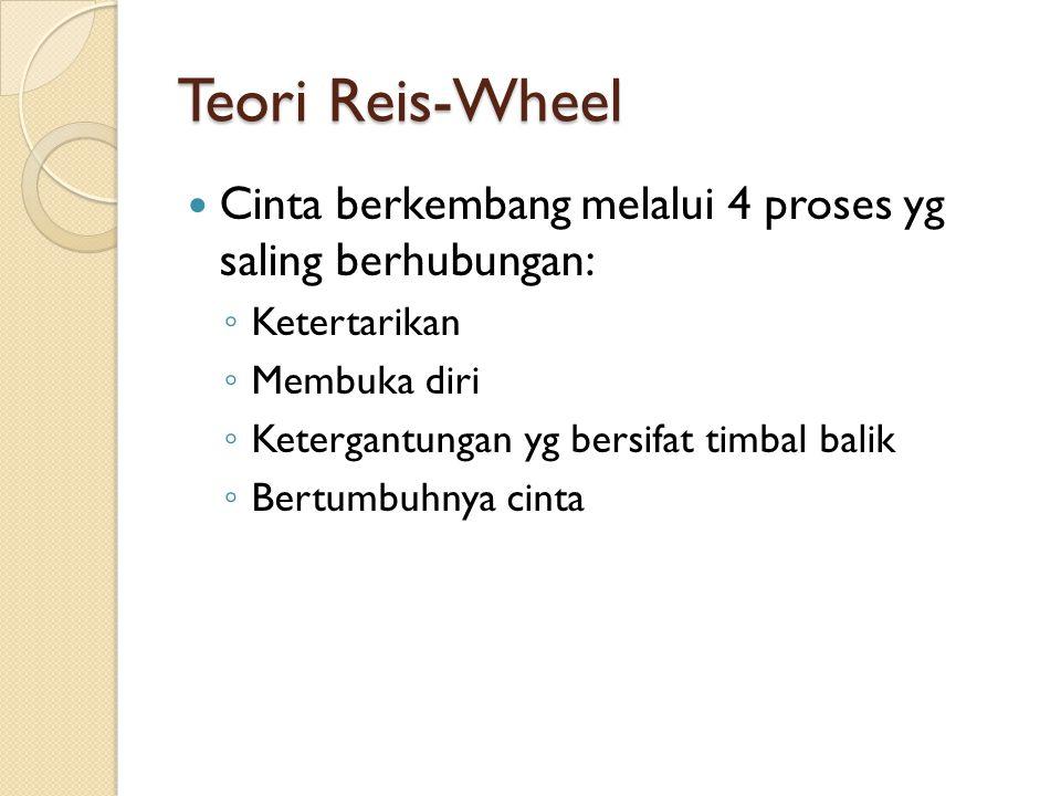 Teori Reis-Wheel Cinta berkembang melalui 4 proses yg saling berhubungan: ◦ Ketertarikan ◦ Membuka diri ◦ Ketergantungan yg bersifat timbal balik ◦ Bertumbuhnya cinta