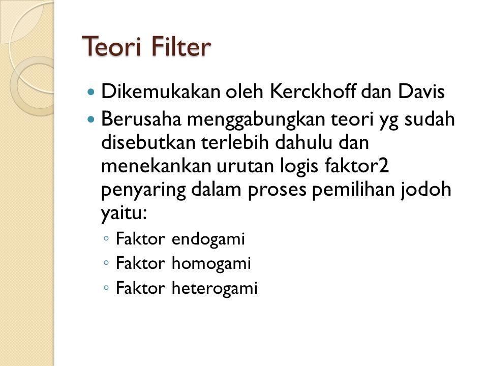 Teori Filter Dikemukakan oleh Kerckhoff dan Davis Berusaha menggabungkan teori yg sudah disebutkan terlebih dahulu dan menekankan urutan logis faktor2 penyaring dalam proses pemilihan jodoh yaitu: ◦ Faktor endogami ◦ Faktor homogami ◦ Faktor heterogami