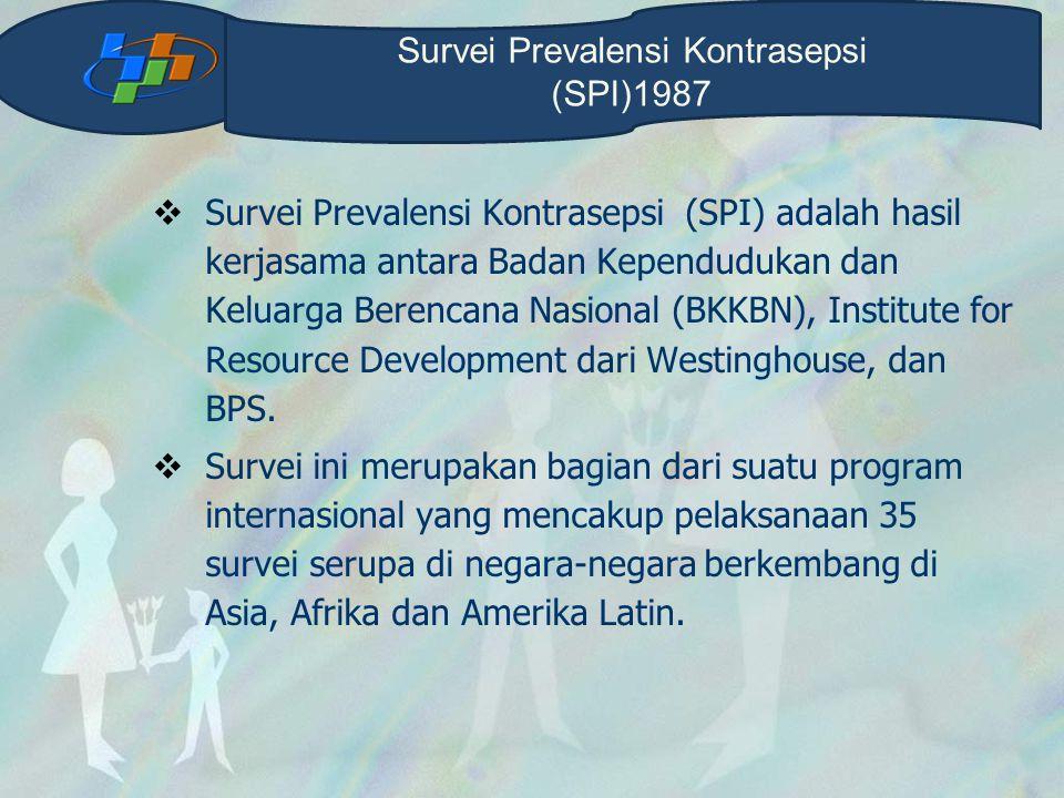 Survei Prevalensi Kontrasepsi (SPI) adalah hasil kerjasama antara Badan Kependudukan dan Keluarga Berencana Nasional (BKKBN), Institute for Resource Development dari Westinghouse, dan BPS.