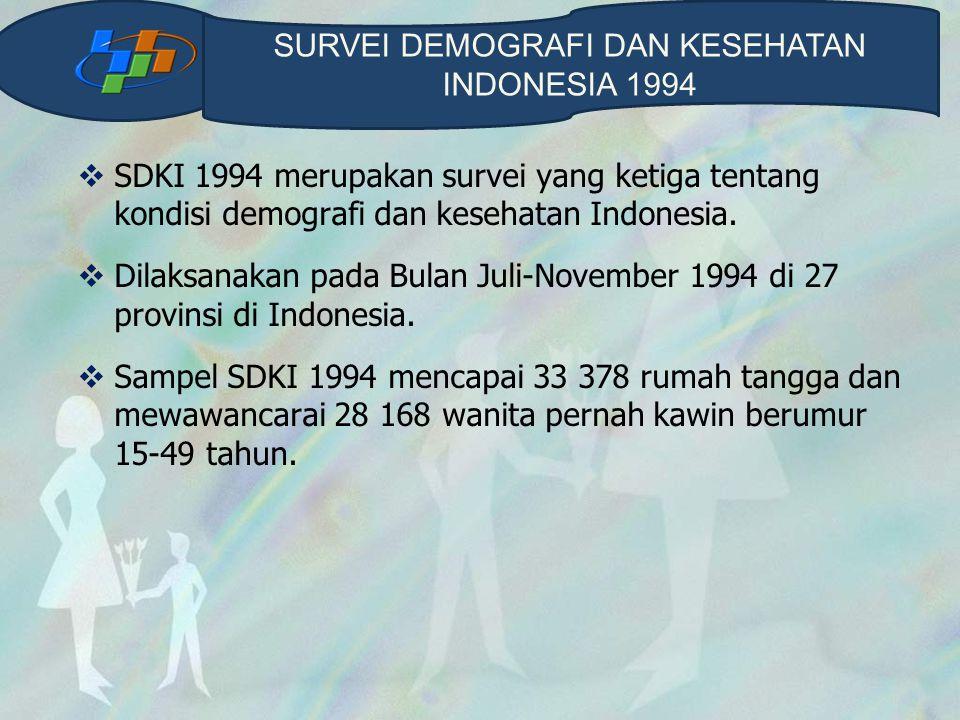  SDKI 1994 merupakan survei yang ketiga tentang kondisi demografi dan kesehatan Indonesia.  Dilaksanakan pada Bulan Juli-November 1994 di 27 provins