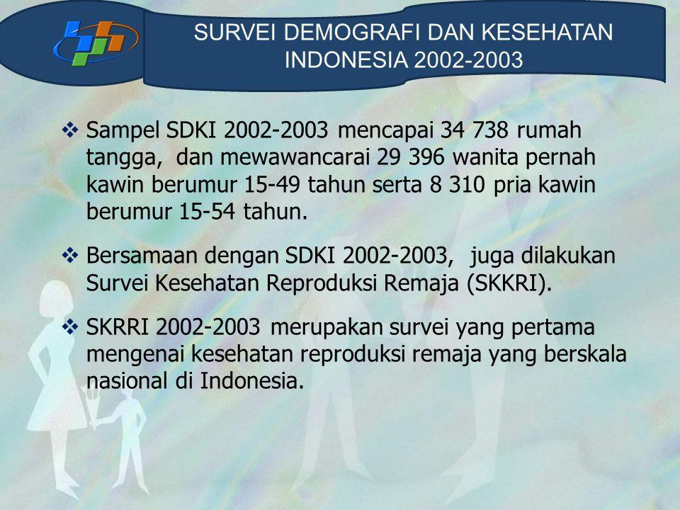 Sampel SDKI 2002-2003 mencapai 34 738 rumah tangga, dan mewawancarai 29 396 wanita pernah kawin berumur 15-49 tahun serta 8 310 pria kawin berumur 1